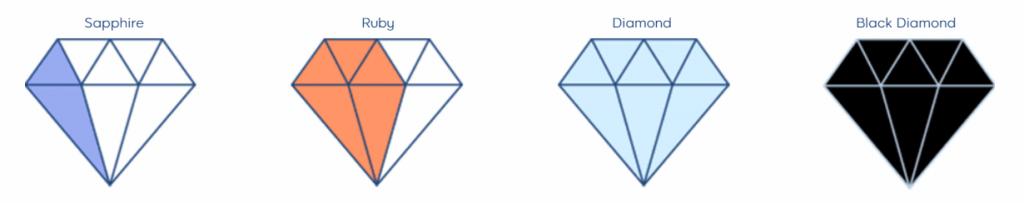 diamonds icons