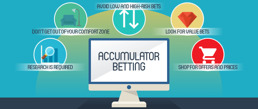 Strategy Accumulator Betting