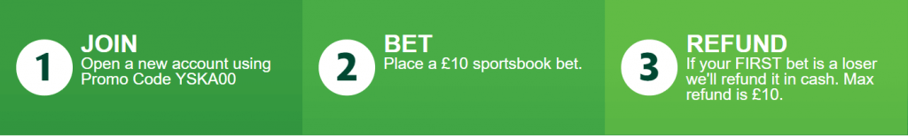 paddypower sports welcome bonus