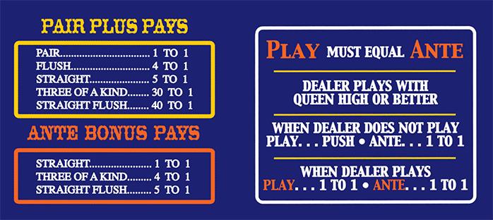 Ante bonus pay tabl