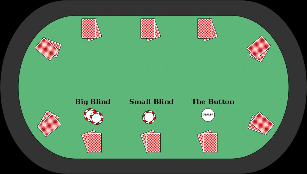 Omaha Poker buttons