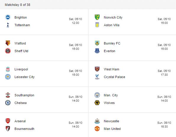 premier league matchay 8 out 38
