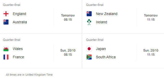 quarter final fixtures rugby worldcup