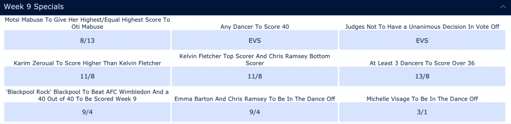 Betting on Specials - Strictly Come Dancing at William Hill
