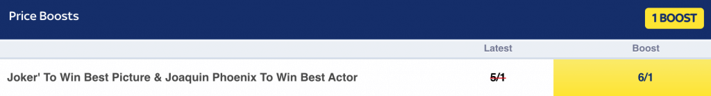 Oscars Price Boost at SkyBet