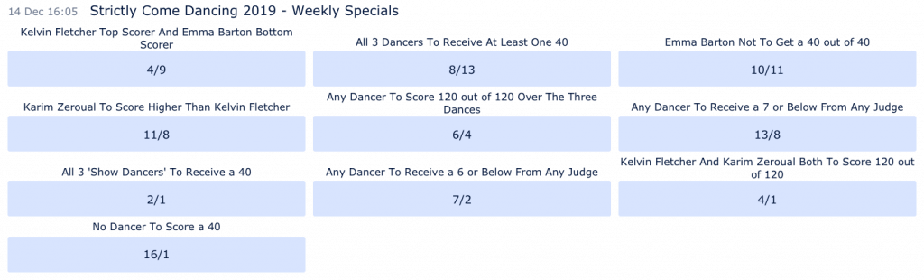 william hill strictly come dancing odds