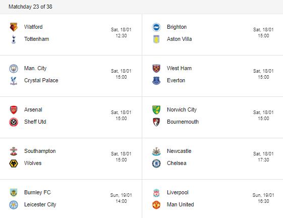 premier league 2019 matchday 23