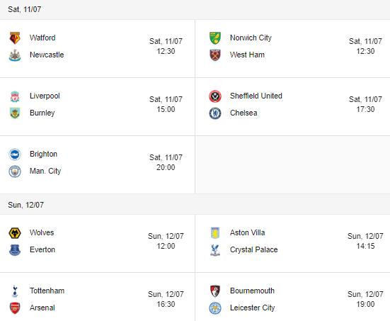 premier league 11-12 2020 fixtures